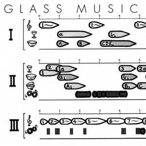 Glasmusik graphic score